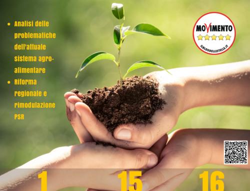 Questionario: Agricoltura Regione Siciliana