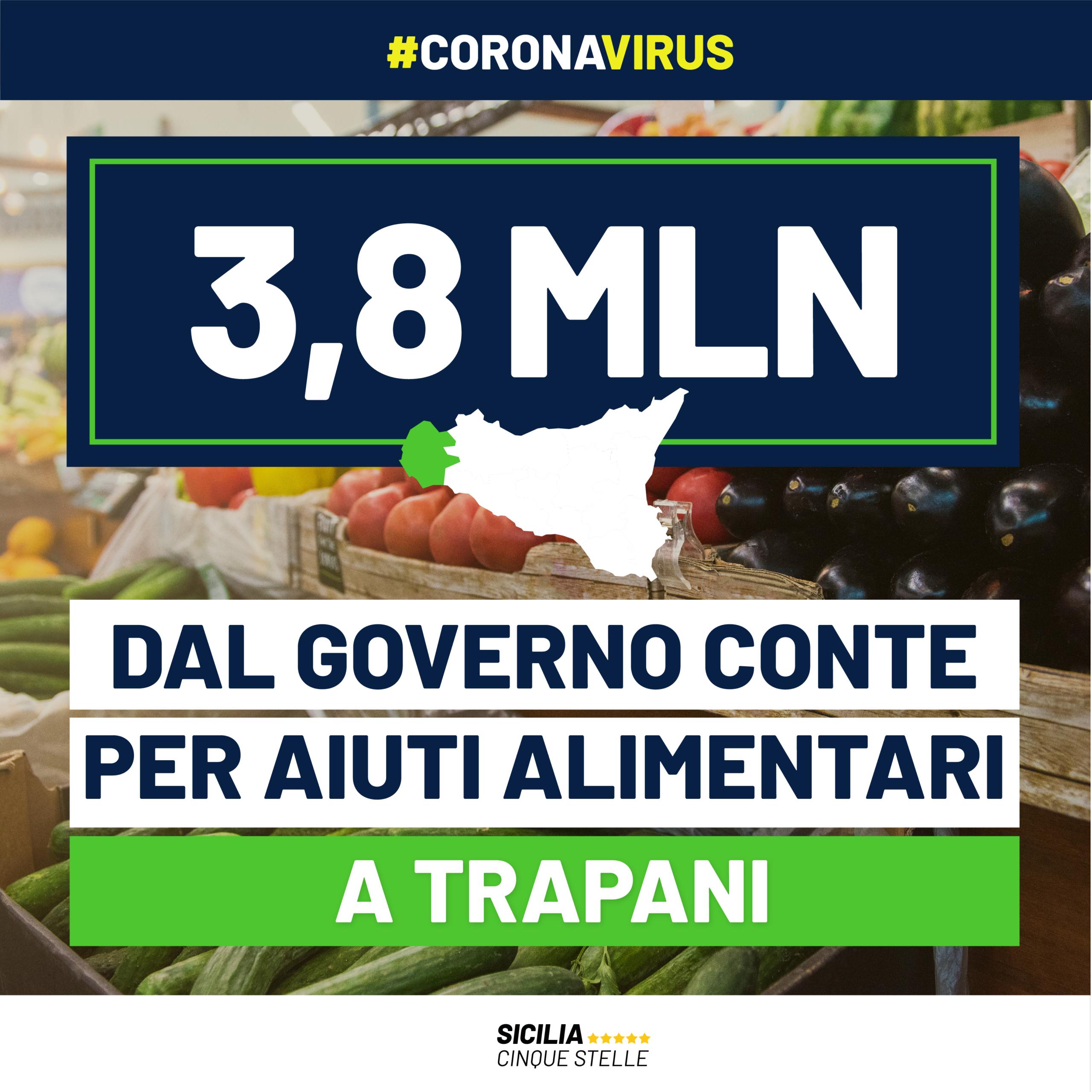 Covid19. Contributi alle famiglie: la ripartizione per la provincia di Trapani.